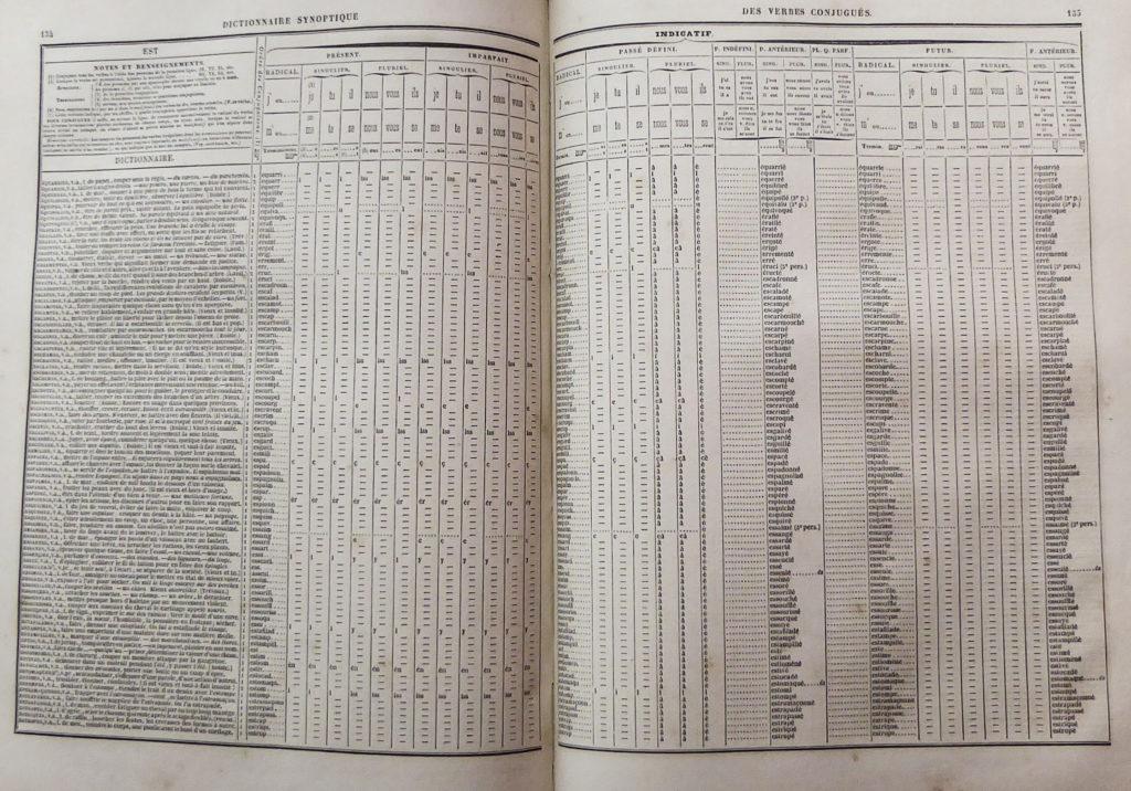 Dictionnaire Synoptique De Tous Les Verbes De La Langue Francaise Tant Reguliers Qu Irreguliers Le Dicopathe